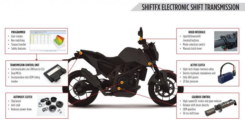 Electronic Shift Transmission   ShiftFX